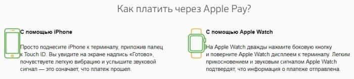 kak-oplachivat-telefonom-vmesto-karty-sberbanka7.jpg