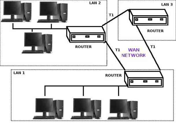 wide-area-network.jpg