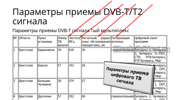 Parametryi-tsifrovogo-tv-signala.png