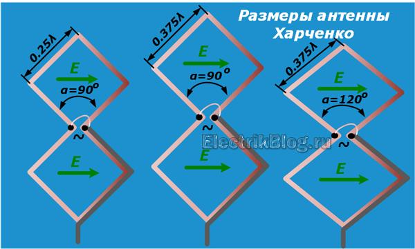 Razmeryi-antennyi-Harchenko.png