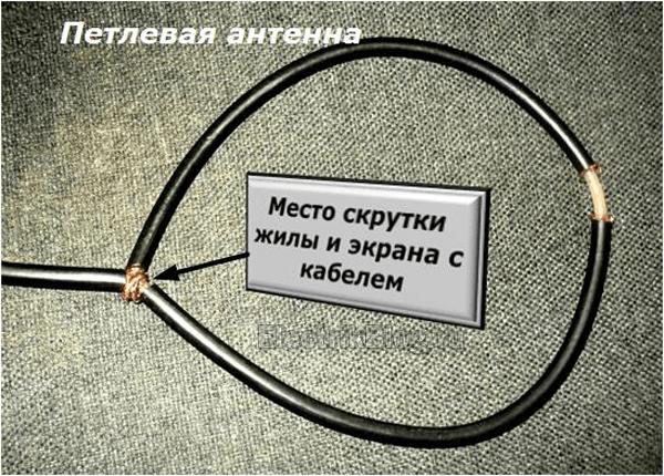 Petlevaya-antenna.png