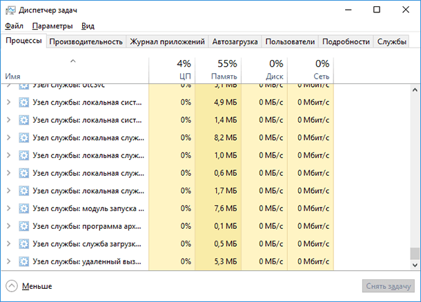 svchost-exe-process-will-load-the-pc-processor-can-i-remove.png