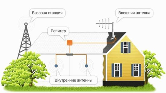 Antenna-repitera-1.png