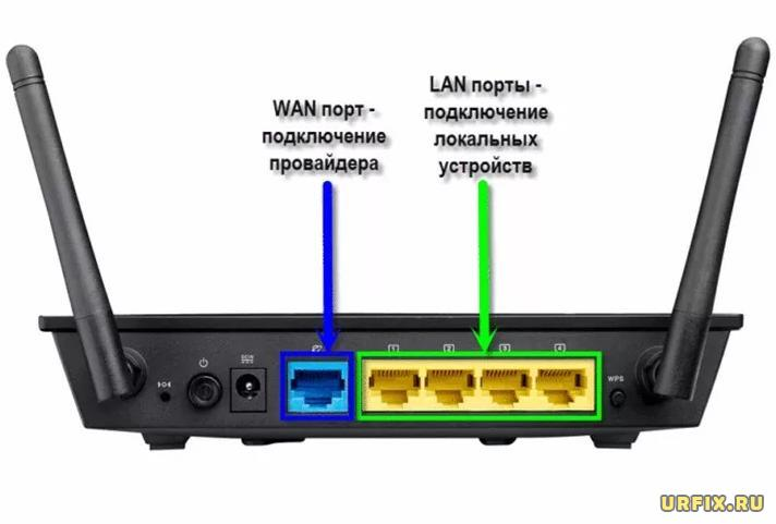 Router-razemy.jpg