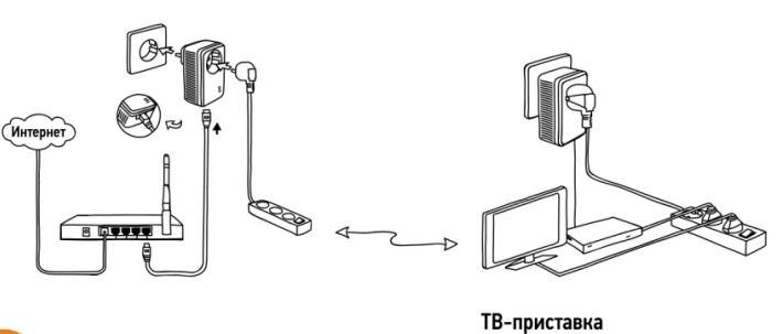 obzor-tv-pristavok-ot-rostelekom3.jpg