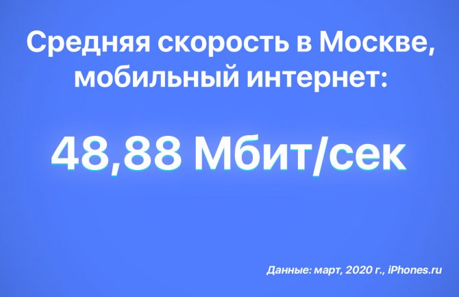 internet-average-mobile-speed-moscow-russia-iphonesru-kopiya3.jpg