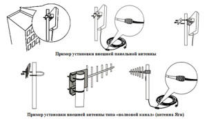 ustanovka_antenni-300x173.jpg