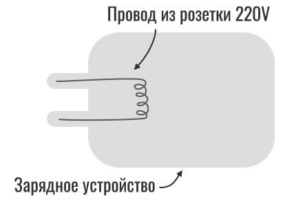 charger-transformer.jpg