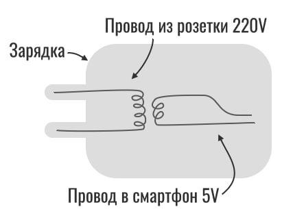 charger-full-schema.jpg