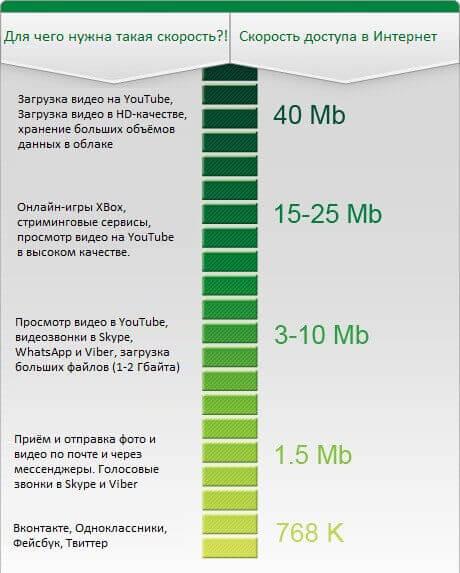 speed-chart-internet.jpg