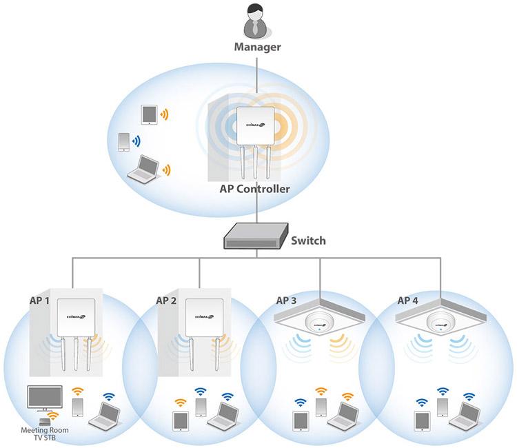 wifi-roaming-01.jpg