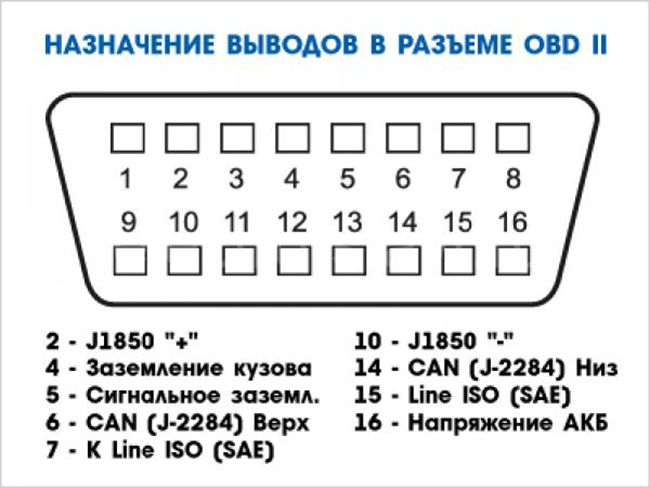kak-pol-zovat-sya-avtoskanerom-elm327-2.jpg