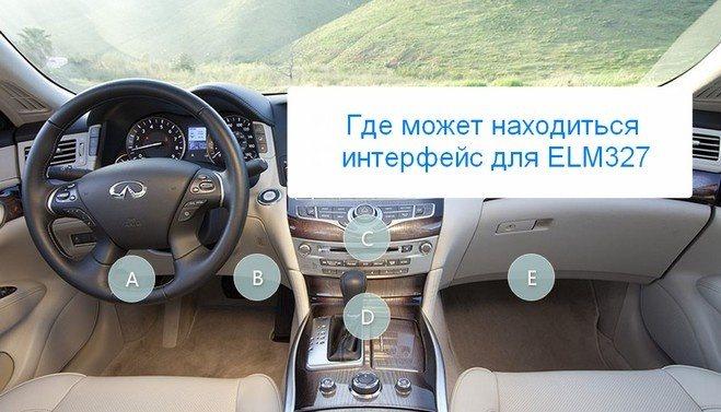gde-mozhet-byt-port-dlya-podklyucheniya-elm327.jpg
