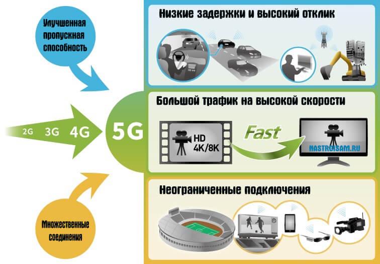 network-5g-01.jpg