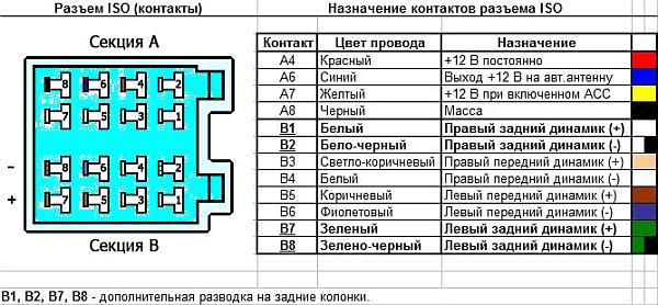 iso_razjem_raspinovka.png