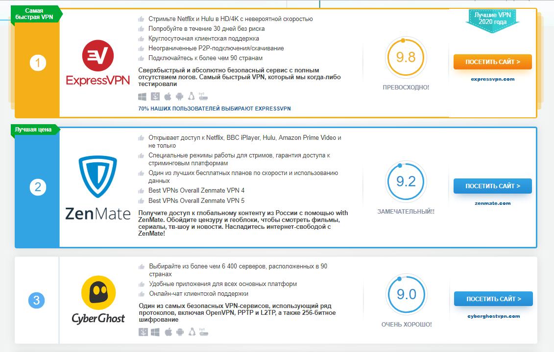 Рейтинг-VPN-на-Vpnmentor.png