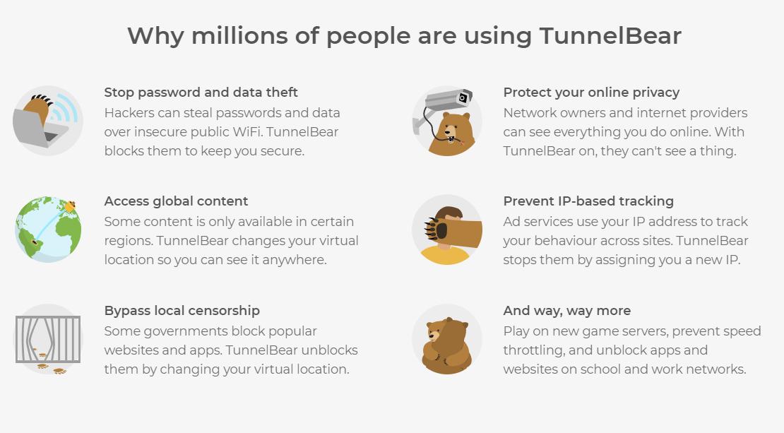 Сервис-Tunnelbear.png