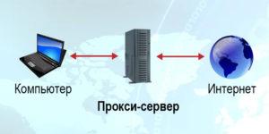 Proksi-server-300x150.jpg