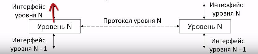 interfeis.jpg