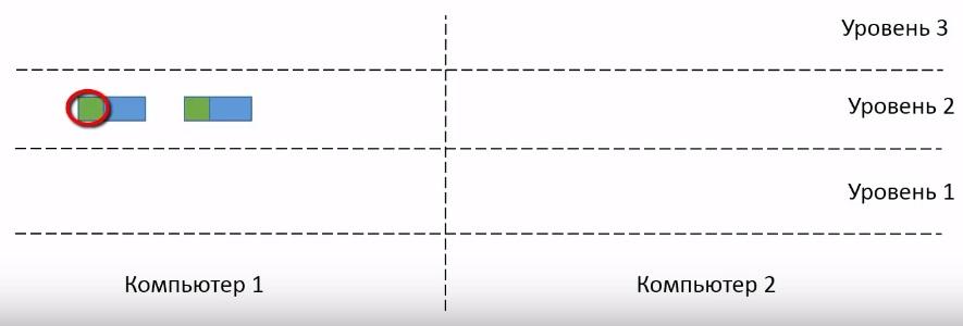 second-level.jpg