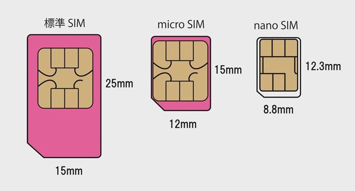 3-nano-sim.jpg
