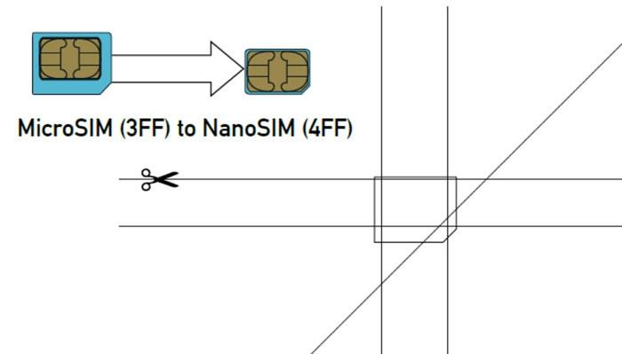 6-nano-sim.jpg