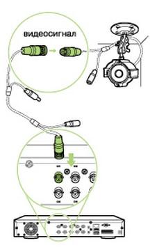 podkluchenie-kamer-k-registratoru.jpg