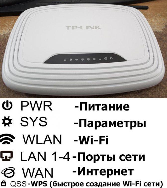 kakie-indikatory-dolzhny-goret-na-routere-urok-ot-homyaka5.jpg
