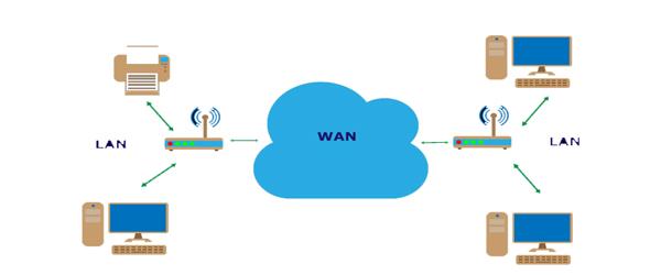 3-Porty-routera-LAN-i-WAN.jpg