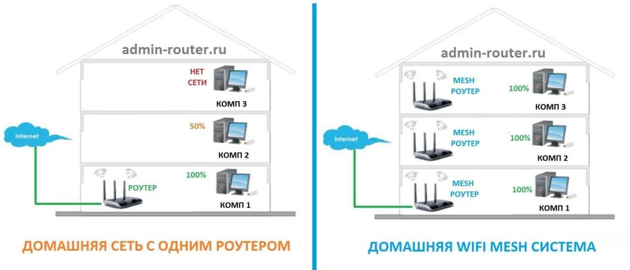 wifi-mesh-schema.jpg
