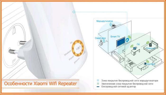 nastrojka-xiaomi-wifi-repeater.jpg