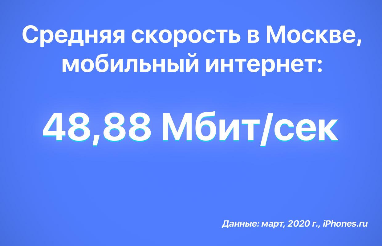internet-average-mobile-speed-moscow-russia-iphonesru-копия.jpg