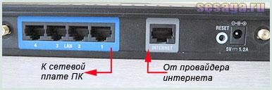 podkluchenie-routera.jpg