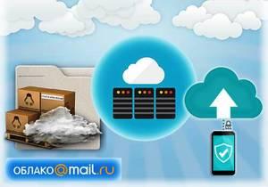 vozmozhnosti-oblaka-mail-ru.jpg