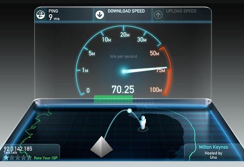Сервис SpeedTest