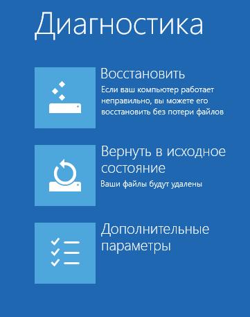 kak-sdelat-vosstanovlenie-sistemy-2.png