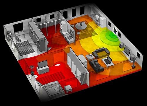 Схема неправильного расположения роутера в помещении