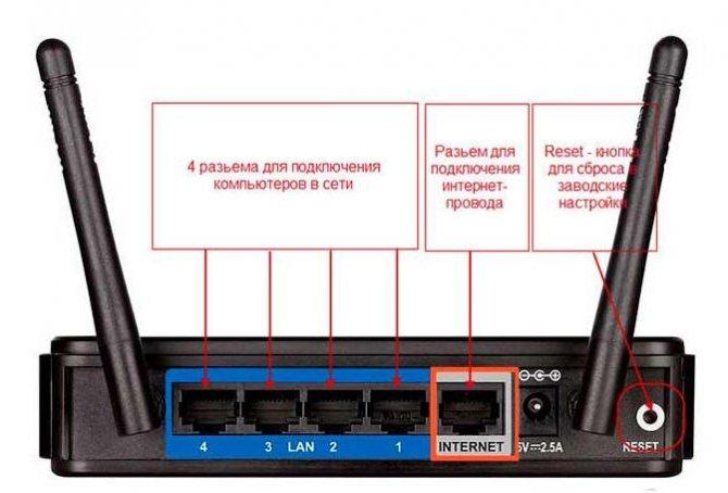 kak-nastroit-router-dir-620.jpg