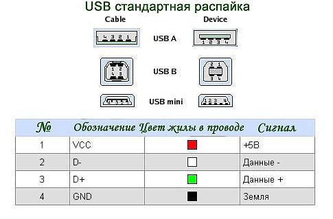 raspayka-usb_7.jpg