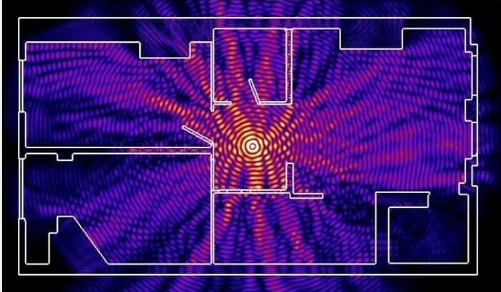Диаграмма растрения wifi сингнала когда роутер в центре дома