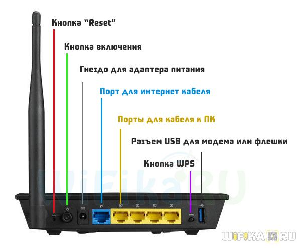 router-asus-rt.jpg