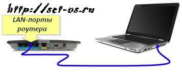 insert-lan-cable.jpg