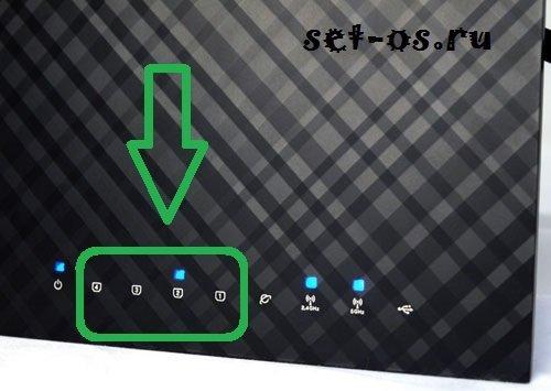routers-lan-indicators.jpg