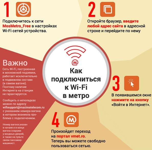 kak-podklyuchit-vaj-faj-v-metro-moskvy-smartfon-ili-planshet.jpg