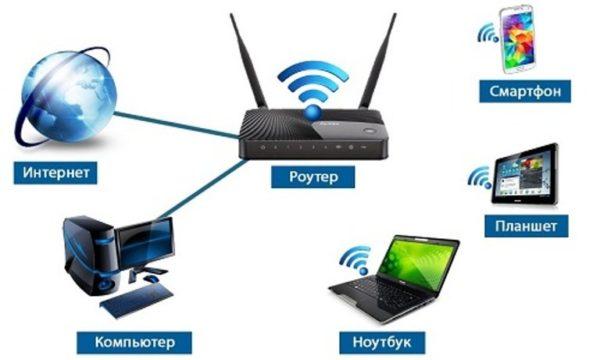 Pri-razdache-routerom-Interneta-abonent-s-bolee-moshhnoj-antennoj-peretyanet-na-sebya-bol-shij-potok-danny-h-e1524473708797.jpg