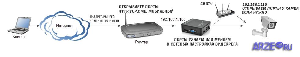 port-forwarding.jpg