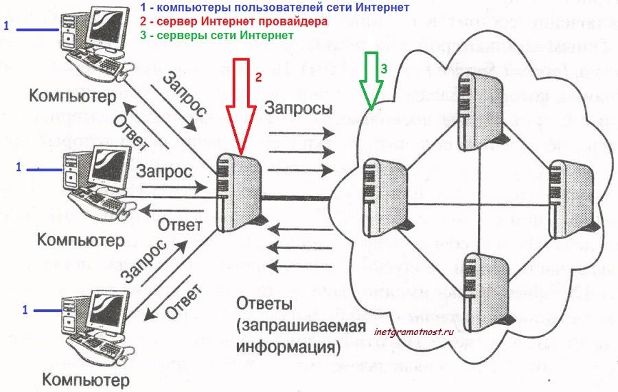 Internet-Provider.jpg