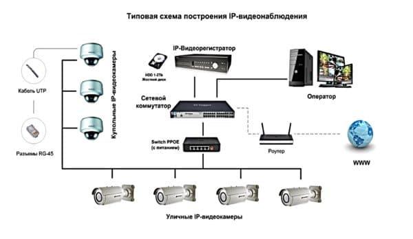 kamery-ip-600x348.jpg