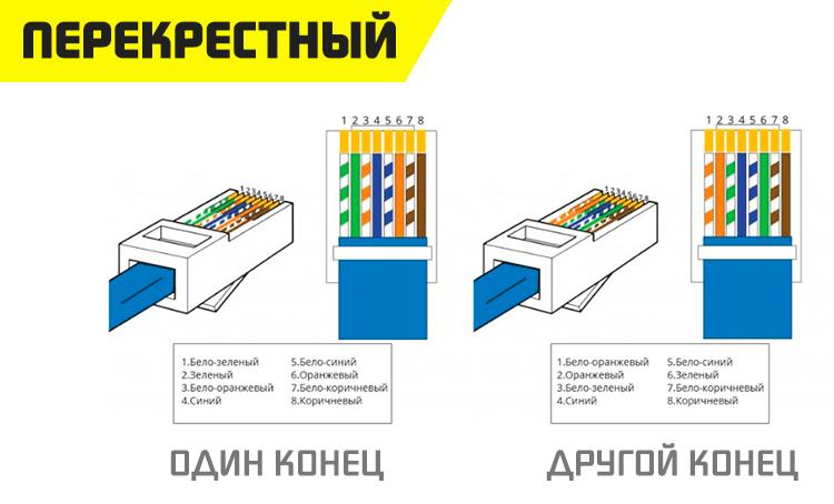 perekrestnyi-obzhim-vitoi-pary.png